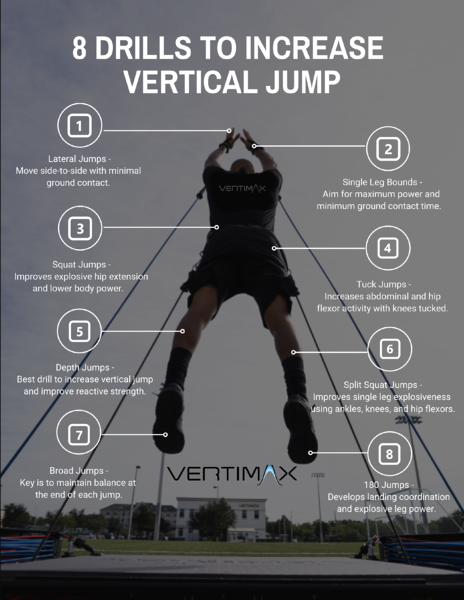 8 Drills to Increase Vertical Jump Infographic-VertiMax