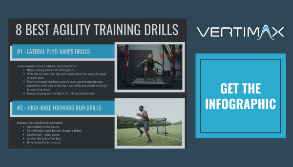 8 Agility Drills Infographic  Vertimax