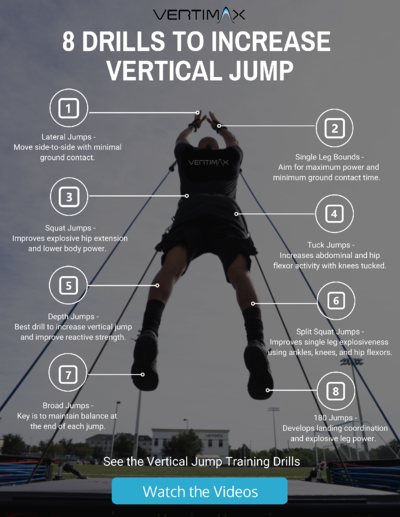 8 Drills to Increase Vertical Jump-VertiMax logo copy