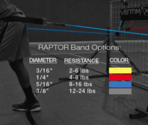 Raptor Resistance Band Size Options